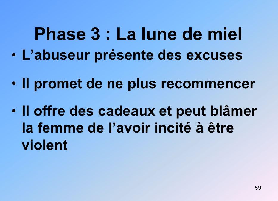 59 Phase 3 : La lune de miel Labuseur présente des excuses Il promet de ne plus recommencer Il offre des cadeaux et peut blâmer la femme de lavoir inc