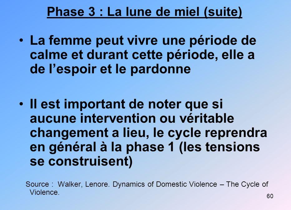 60 Phase 3 : La lune de miel (suite) La femme peut vivre une période de calme et durant cette période, elle a de lespoir et le pardonne Il est importa