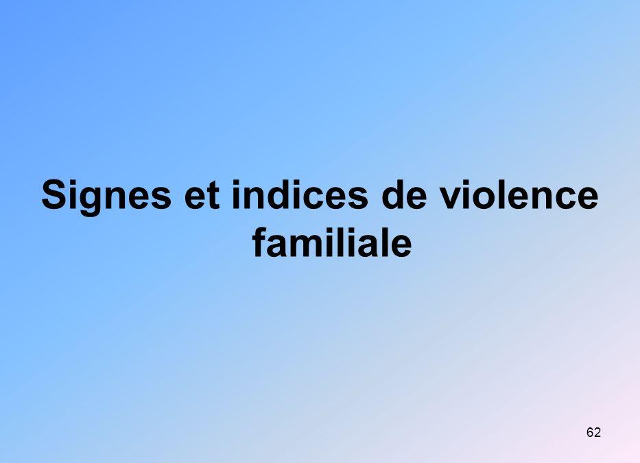 62 Signes et indices de violence familiale