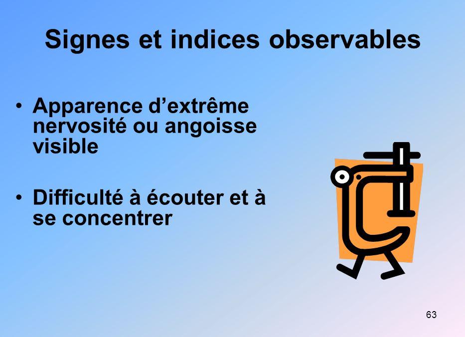 63 Signes et indices observables Apparence dextrême nervosité ou angoisse visible Difficulté à écouter et à se concentrer