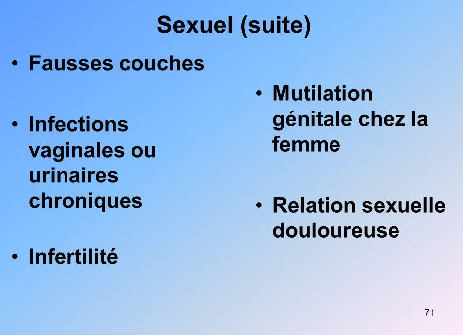 71 Sexuel (suite) Fausses couches Infections vaginales ou urinaires chroniques Infertilité Mutilation génitale chez la femme Relation sexuelle doulour