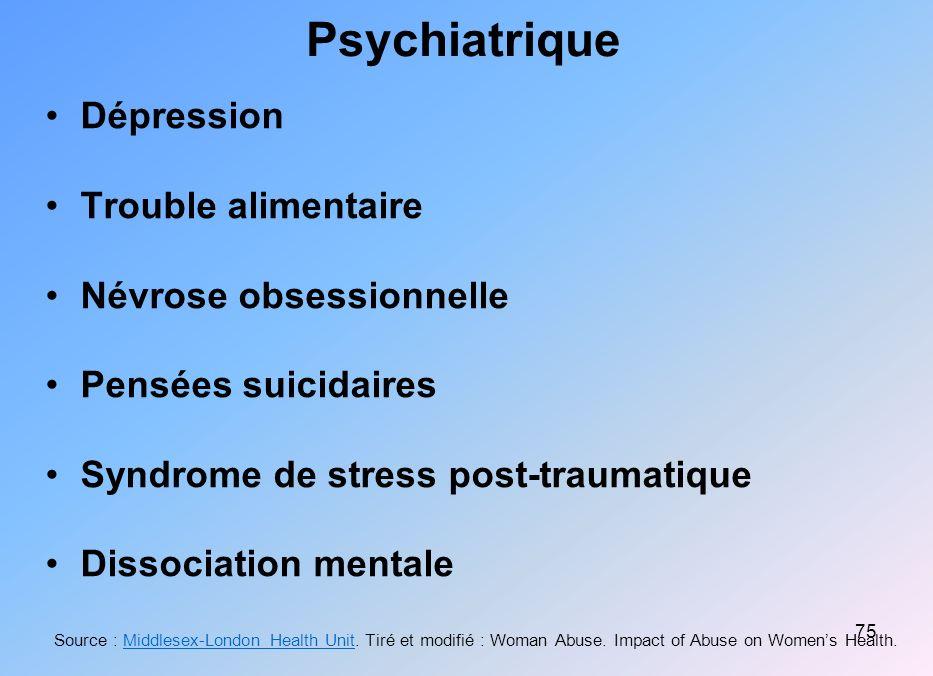 75 Psychiatrique Dépression Trouble alimentaire Névrose obsessionnelle Pensées suicidaires Syndrome de stress post-traumatique Dissociation mentale So