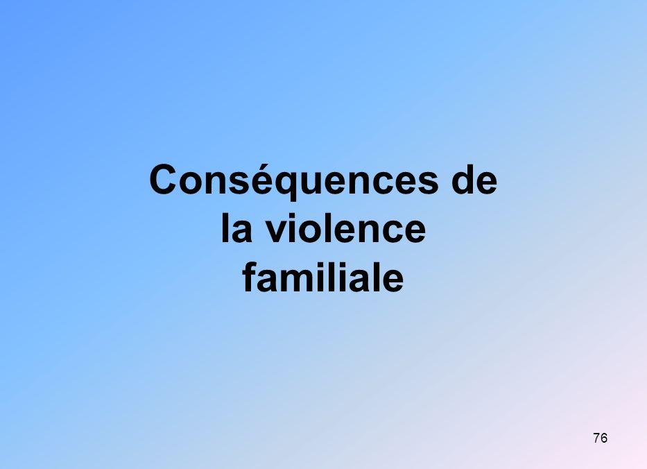 76 Conséquences de la violence familiale
