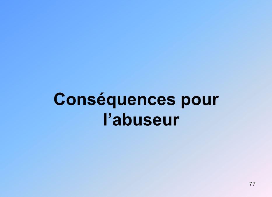 77 Conséquences pour labuseur