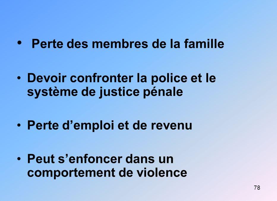 78 Perte des membres de la famille Devoir confronter la police et le système de justice pénale Perte demploi et de revenu Peut senfoncer dans un compo