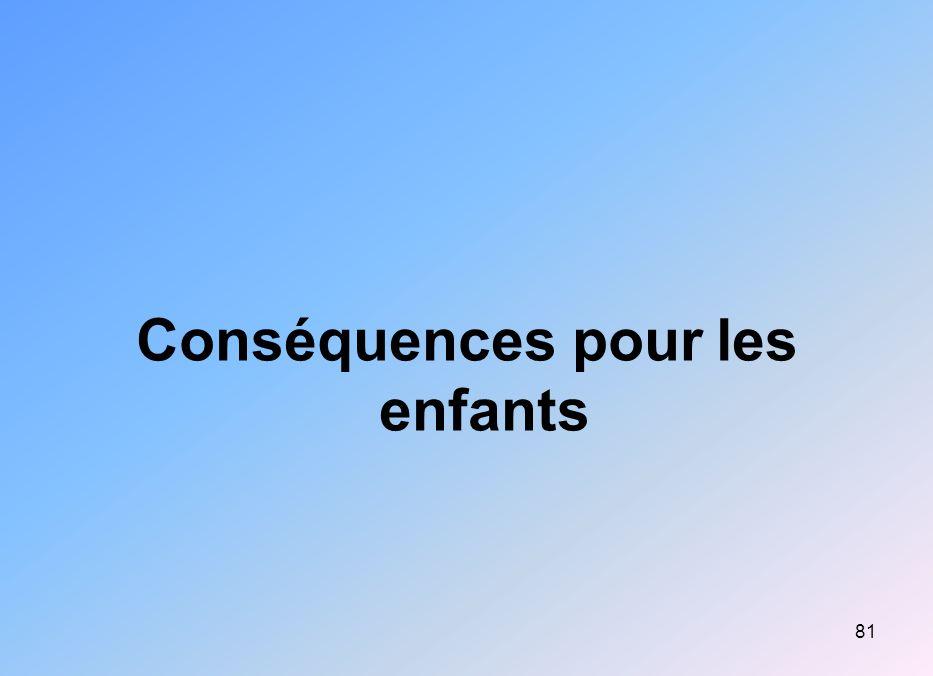 81 Conséquences pour les enfants