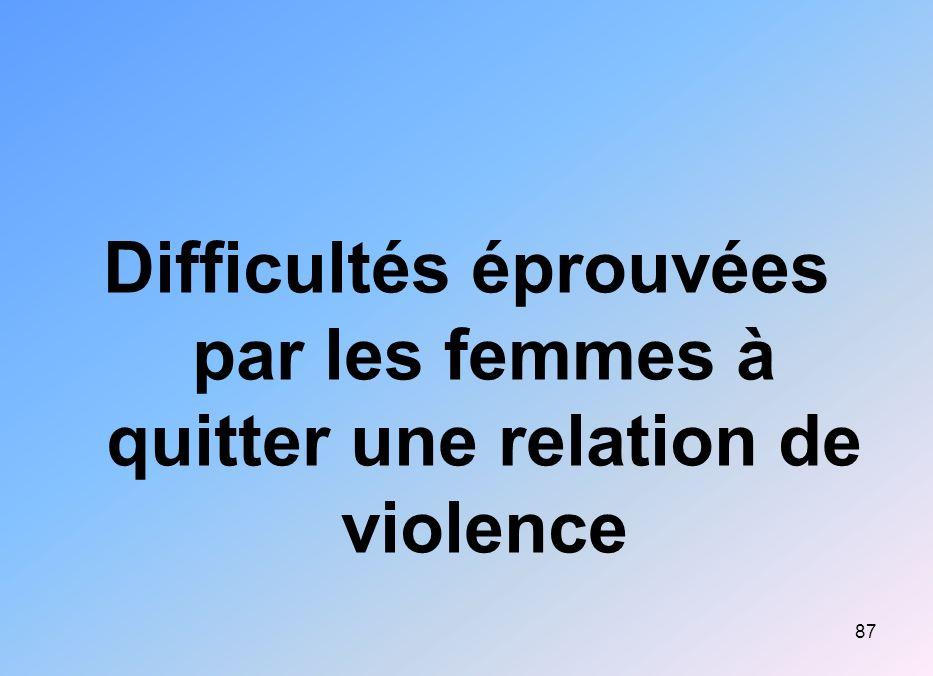 87 Difficultés éprouvées par les femmes à quitter une relation de violence