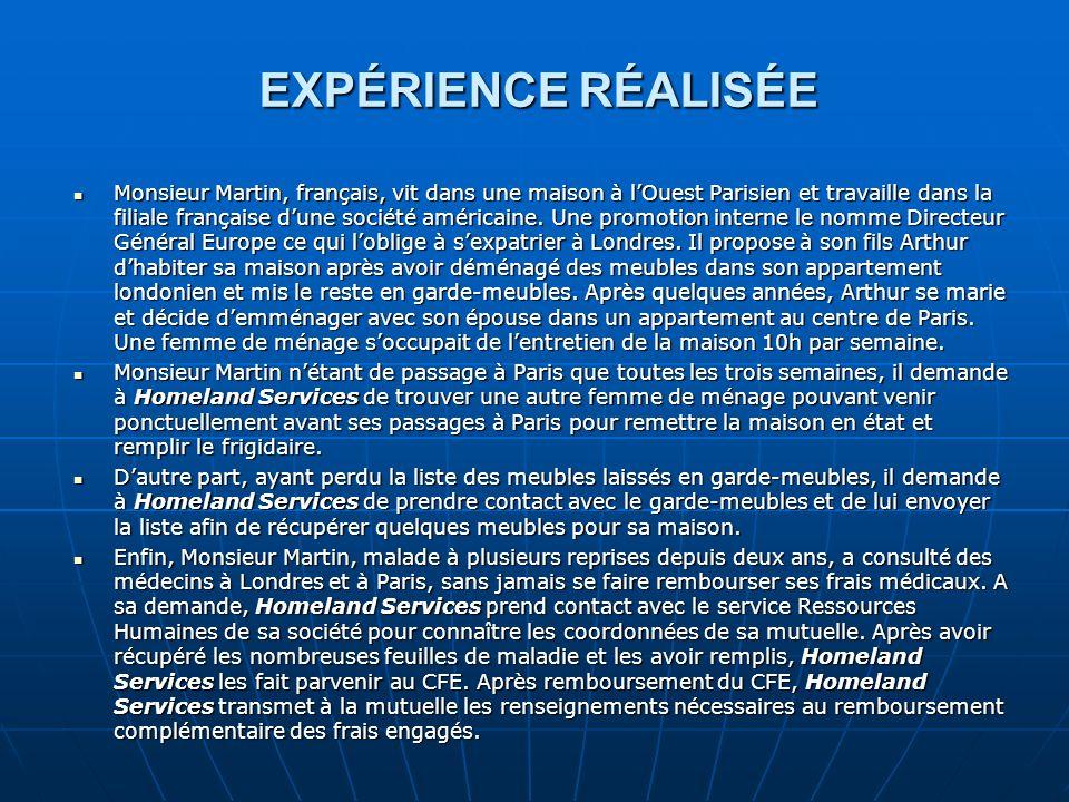 EXPÉRIENCE RÉALISÉE Monsieur Martin, français, vit dans une maison à lOuest Parisien et travaille dans la filiale française dune société américaine.