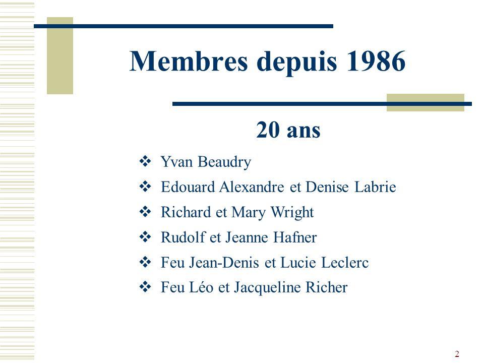 Association du verre carnaval du Québec 20 ans dhistoire Présenté par Pierrette Duperron Avril 2006