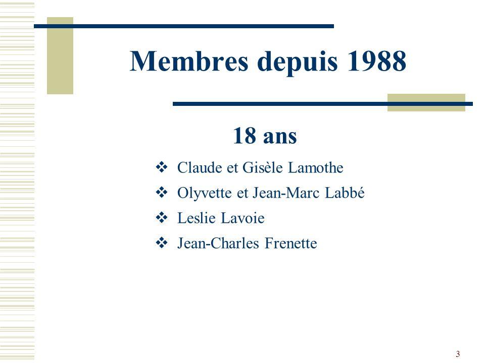 2 Membres depuis 1986 20 ans Yvan Beaudry Edouard Alexandre et Denise Labrie Richard et Mary Wright Rudolf et Jeanne Hafner Feu Jean-Denis et Lucie Le