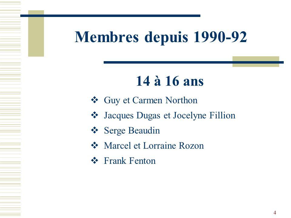 3 Membres depuis 1988 18 ans Claude et Gisèle Lamothe Olyvette et Jean-Marc Labbé Leslie Lavoie Jean-Charles Frenette