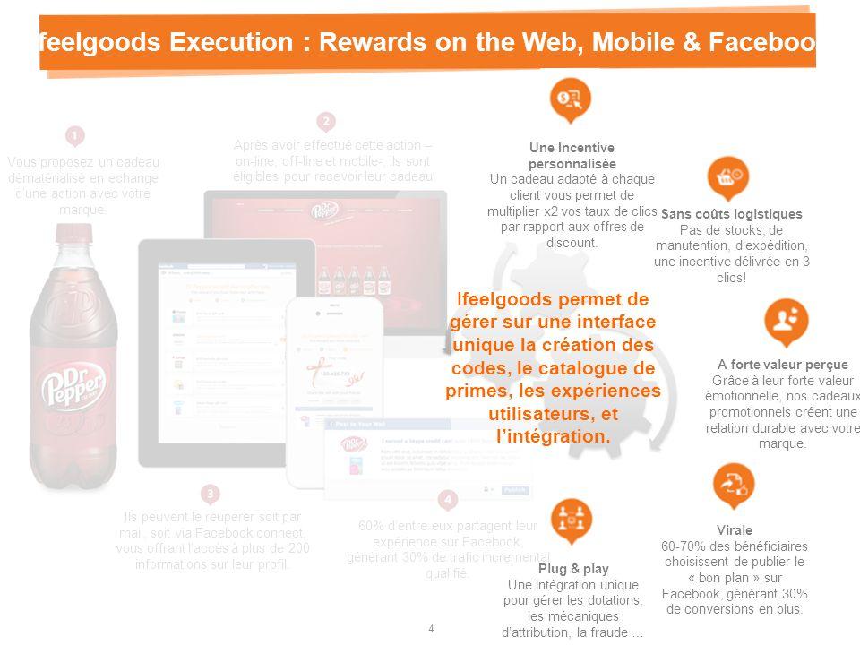 4 Ifeelgoods Execution : Rewards on the Web, Mobile & Facebook Après avoir effectué cette action – on-line, off-line et mobile-, ils sont éligibles pour recevoir leur cadeau Ils peuvent le réupérer soit par mail, soit via Facebook connect, vous offrant laccès à plus de 200 informations sur leur profil.