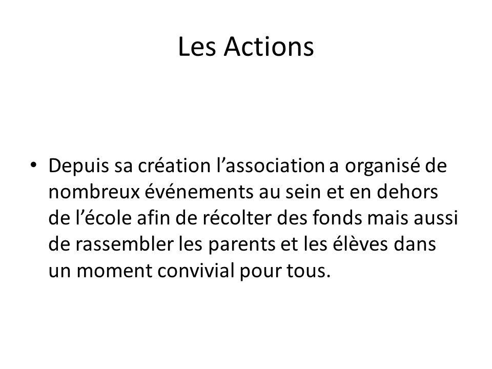 Les Actions Depuis sa création lassociation a organisé de nombreux événements au sein et en dehors de lécole afin de récolter des fonds mais aussi de
