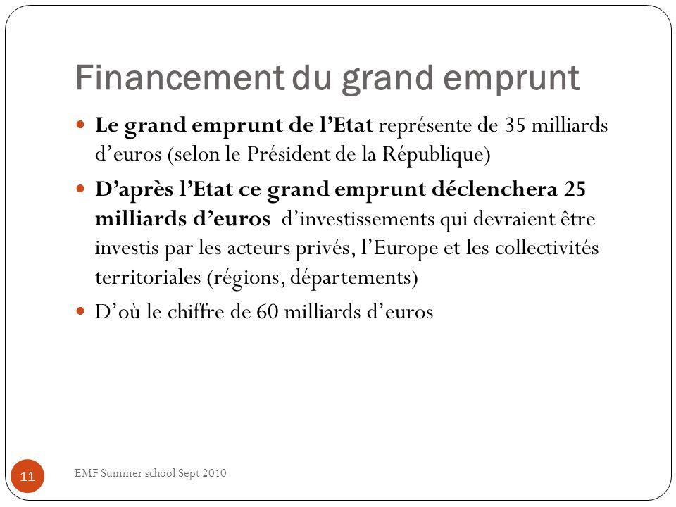 Financement du grand emprunt Le grand emprunt de lEtat représente de 35 milliards deuros (selon le Président de la République) Daprès lEtat ce grand e
