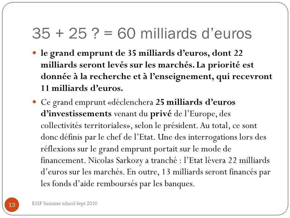35 + 25 ? = 60 milliards deuros le grand emprunt de 35 milliards deuros, dont 22 milliards seront levés sur les marchés. La priorité est donnée à la r