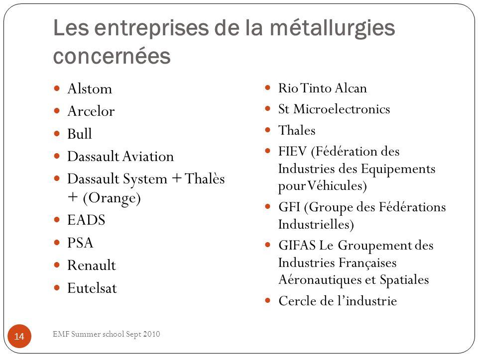 Les entreprises de la métallurgies concernées EMF Summer school Sept 2010 14 Alstom Arcelor Bull Dassault Aviation Dassault System + Thalès + (Orange)