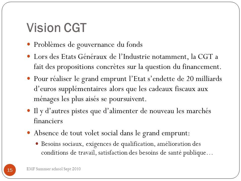 Vision CGT EMF Summer school Sept 2010 15 Problèmes de gouvernance du fonds Lors des Etats Généraux de lIndustrie notamment, la CGT a fait des propositions concrètes sur la question du financement.