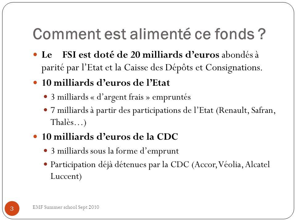 Comment est alimenté ce fonds ? LeFSI est doté de 20 milliards deuros abondés à parité par lEtat et la Caisse des Dépôts et Consignations. 10 milliard