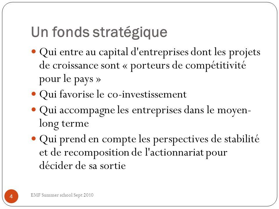 Un fonds stratégique Qui entre au capital d'entreprises dont les projets de croissance sont « porteurs de compétitivité pour le pays » Qui favorise le