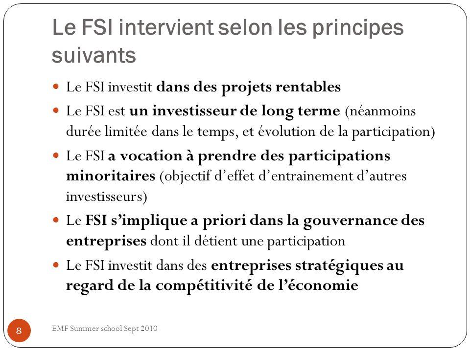 Le FSI intervient selon les principes suivants Le FSI investit dans des projets rentables Le FSI est un investisseur de long terme (néanmoins durée limitée dans le temps, et évolution de la participation) Le FSI a vocation à prendre des participations minoritaires (objectif deffet dentrainement dautres investisseurs) Le FSI simplique a priori dans la gouvernance des entreprises dont il détient une participation Le FSI investit dans des entreprises stratégiques au regard de la compétitivité de léconomie 8 EMF Summer school Sept 2010