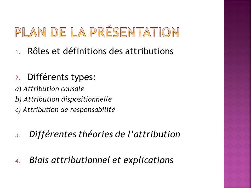 1.Rôles et définitions des attributions 2.