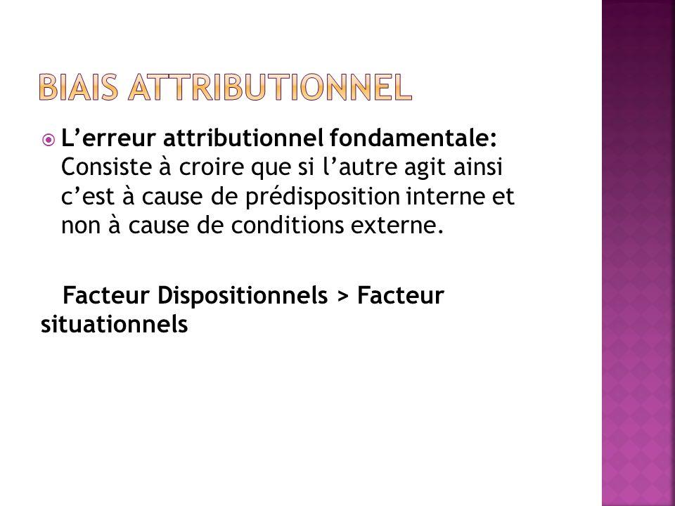 Biais acteur/observateur Acteur explique ses actions par des facteurs situationnels Observateur explique laction de lacteur par des facteurs dispositionnels