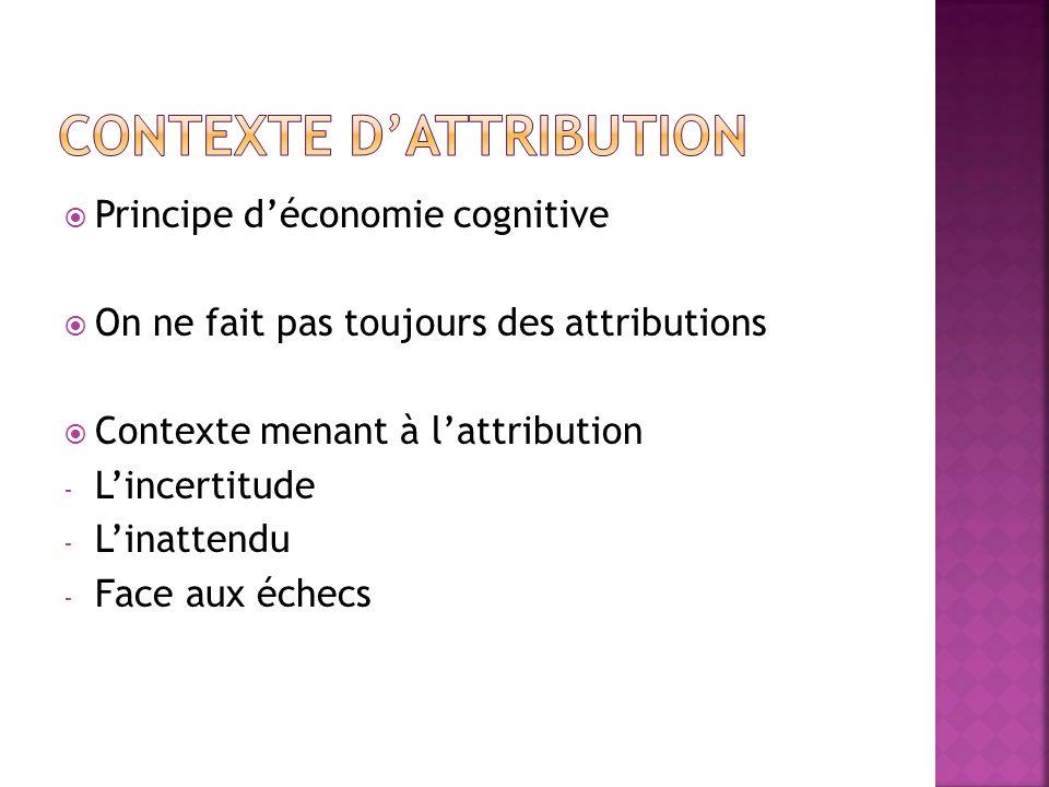 Principe déconomie cognitive On ne fait pas toujours des attributions Contexte menant à lattribution - Lincertitude - Linattendu - Face aux échecs