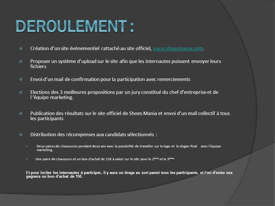 Faire un communiqué de presse auprès de : Au féminin.com Clubic.com Le monde.fr Les réseaux sociaux Les blogs, forums influents dans le e-marketing Le journal du net Envoi dune newsletter à notre fichier clients.