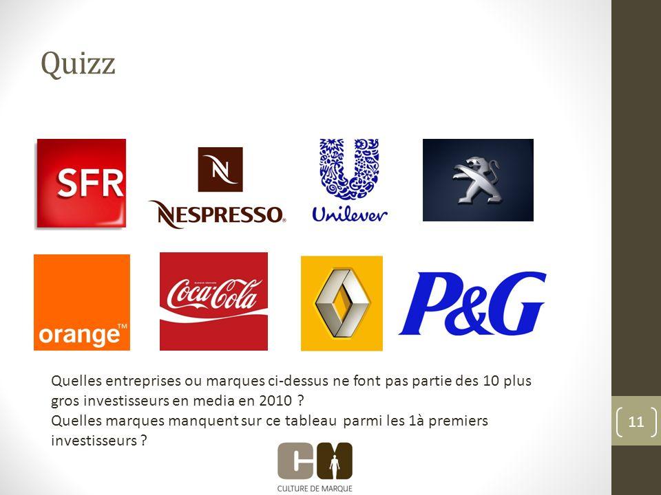 Quizz 11 Quelles entreprises ou marques ci-dessus ne font pas partie des 10 plus gros investisseurs en media en 2010 .
