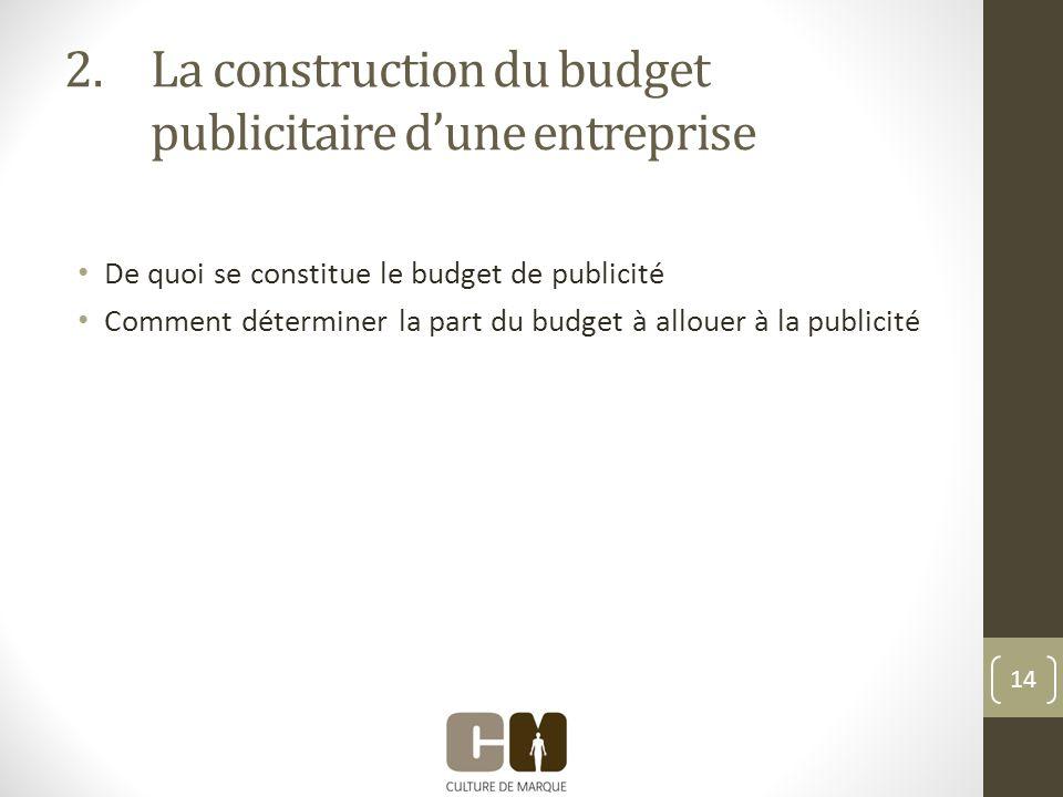 2.La construction du budget publicitaire dune entreprise De quoi se constitue le budget de publicité Comment déterminer la part du budget à allouer à la publicité 14