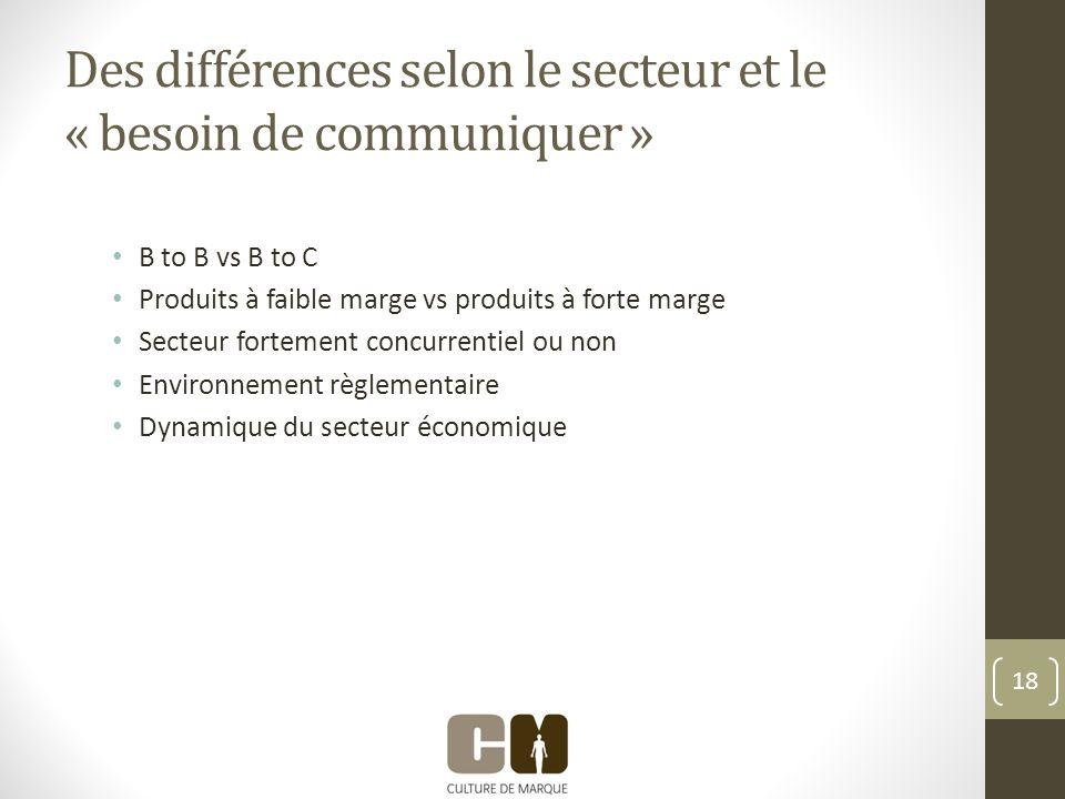 Des différences selon le secteur et le « besoin de communiquer » B to B vs B to C Produits à faible marge vs produits à forte marge Secteur fortement concurrentiel ou non Environnement règlementaire Dynamique du secteur économique 18
