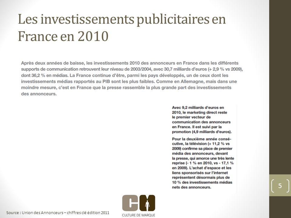 Les investissements publicitaires en France en 2010 5 Source : Union des Annonceurs – chiffres clé édition 2011