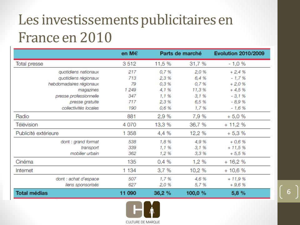Les investissements publicitaires en France en 2010 6