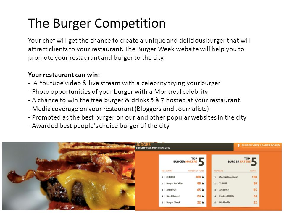 The Burger Competition Your chef will get the chance to create a unique and delicious burger that will attract clients to your restaurant.
