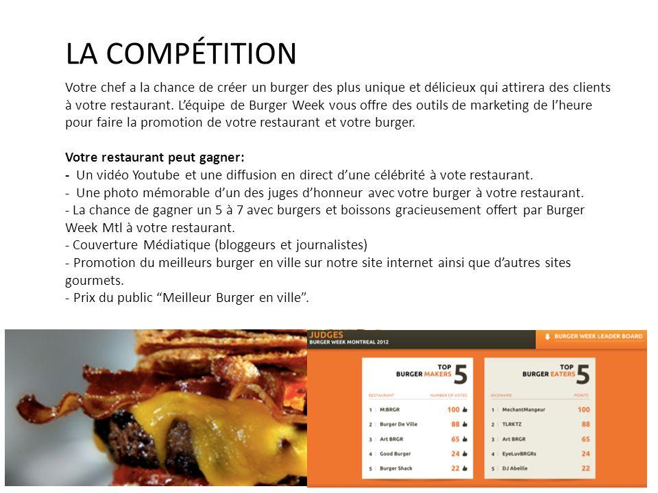 LA COMPÉTITION Votre chef a la chance de créer un burger des plus unique et délicieux qui attirera des clients à votre restaurant. Léquipe de Burger W