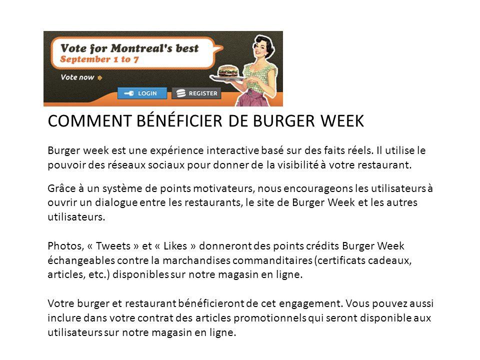 COMMENT BÉNÉFICIER DE BURGER WEEK Burger week est une expérience interactive basé sur des faits réels. Il utilise le pouvoir des réseaux sociaux pour