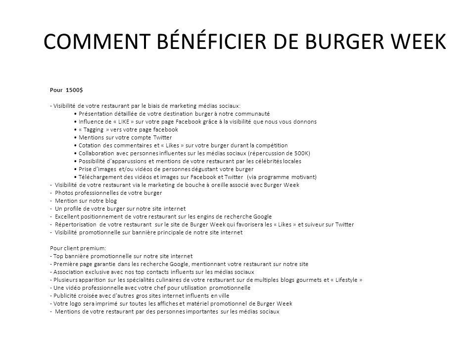 COMMENT BÉNÉFICIER DE BURGER WEEK Pour 1500$ - Visibilité de votre restaurant par le biais de marketing médias sociaux: Présentation détaillée de votr