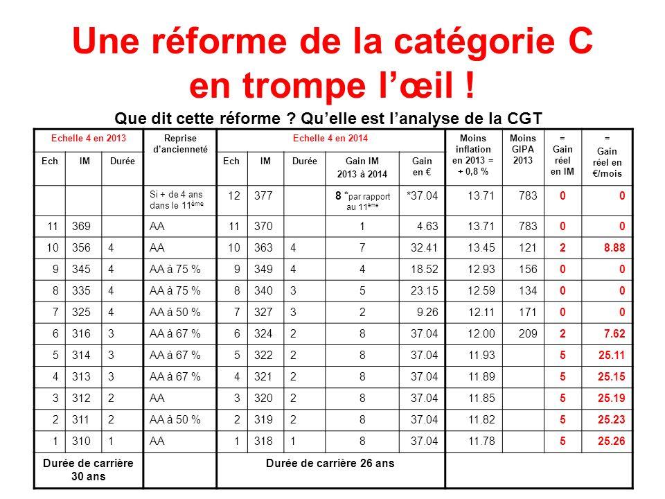 Une réforme de la catégorie C en trompe lœil ! Que dit cette réforme ? Quelle est lanalyse de la CGT Echelle 4 en 2013Reprise dancienneté Echelle 4 en