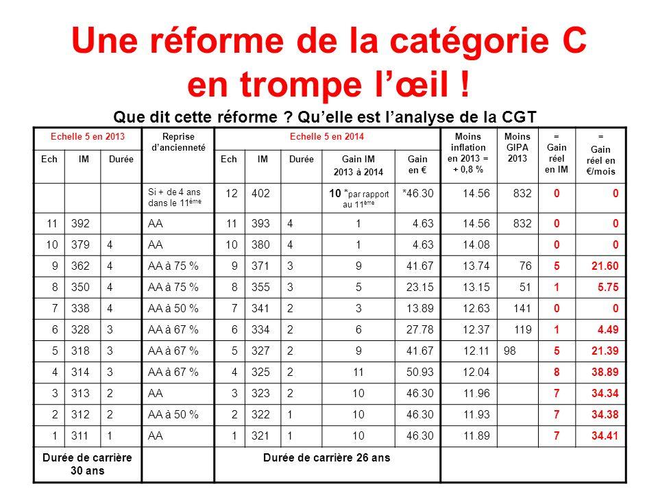 Une réforme de la catégorie C en trompe lœil ! Que dit cette réforme ? Quelle est lanalyse de la CGT Echelle 5 en 2013Reprise dancienneté Echelle 5 en
