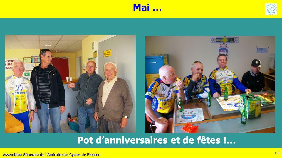 11 Assemblée Générale de lAmicale des Cyclos de Ploëren Mai … 11 Pot danniversaires et de fêtes !…