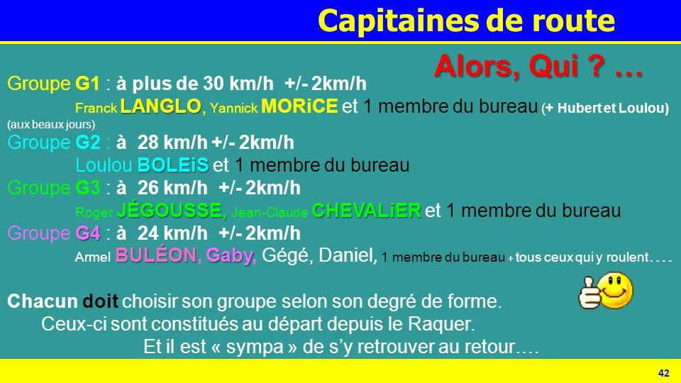 42 Capitaines de route Assemblée Générale de lAmicale des Cyclos de Ploëren Alors, Qui ? … Groupe G1 : à plus de 30 km/h +/- 2km/h LANGLO Franck LANGL