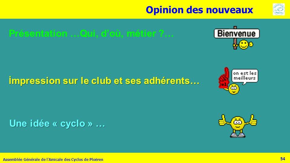 54 Opinion des nouveaux 54 Assemblée Générale de lAmicale des Cyclos de Ploëren Présentation …Qui, doù, métier ?… Une idée « cyclo » … İ mpression sur