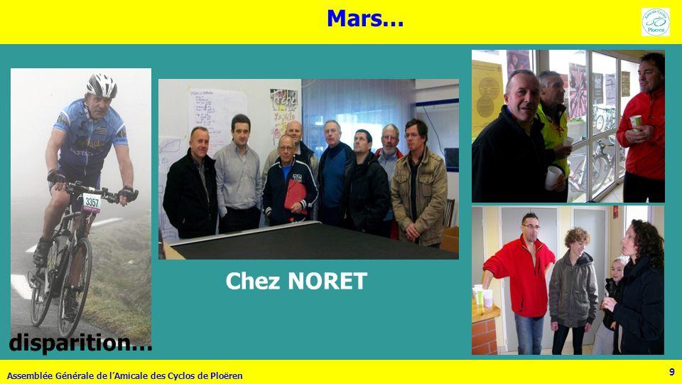 99 Mars… Assemblée Générale de lAmicale des Cyclos de Ploëren disparition… Chez NORET