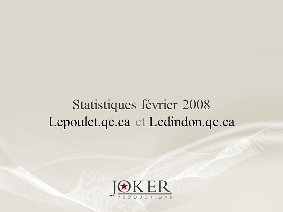 Statistiques février 2008 Lepoulet.qc.ca et Ledindon.qc.ca