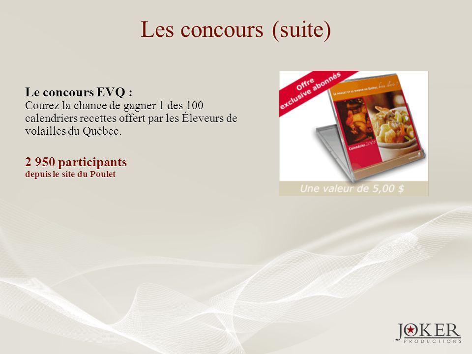 Les concours (suite) Le concours EVQ : Courez la chance de gagner 1 des 100 calendriers recettes offert par les Éleveurs de volailles du Québec. 2 950