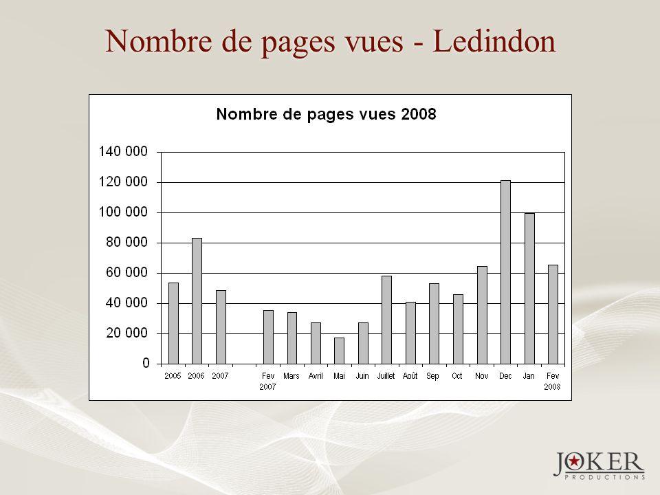 Nombre de pages vues - Ledindon
