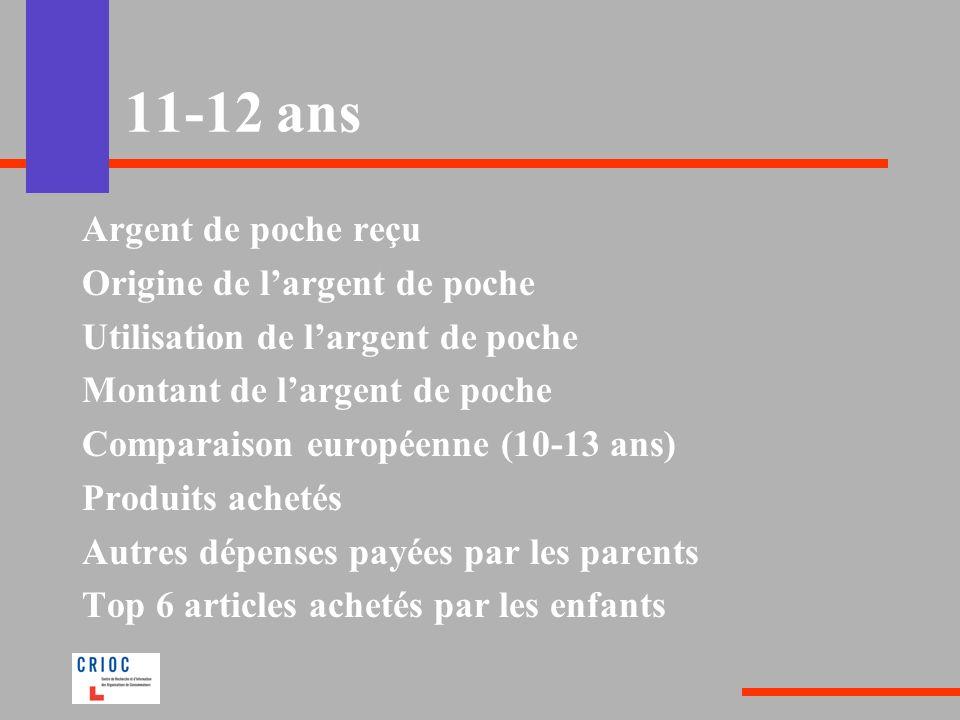 11-12 ans Argent de poche reçu Origine de largent de poche Utilisation de largent de poche Montant de largent de poche Comparaison européenne (10-13 a