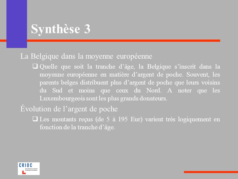 La Belgique dans la moyenne européenne Quelle que soit la tranche dâge, la Belgique sinscrit dans la moyenne européenne en matière dargent de poche. S