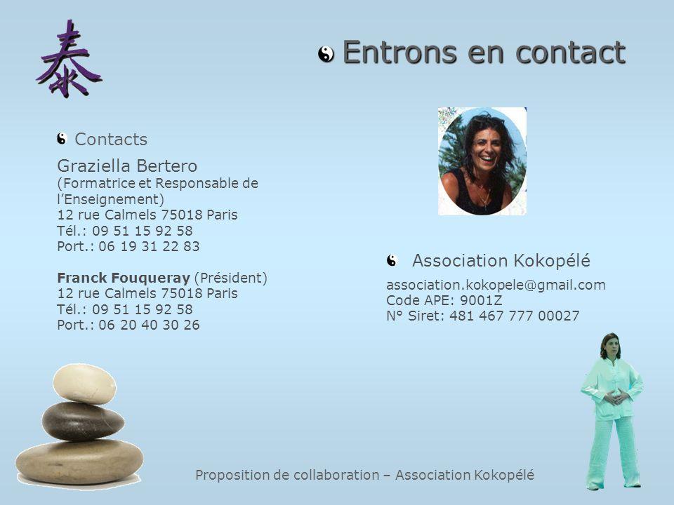 Proposition de collaboration – Association Kokopélé Entrons en contact Entrons en contact Graziella Bertero (Formatrice et Responsable de lEnseignemen