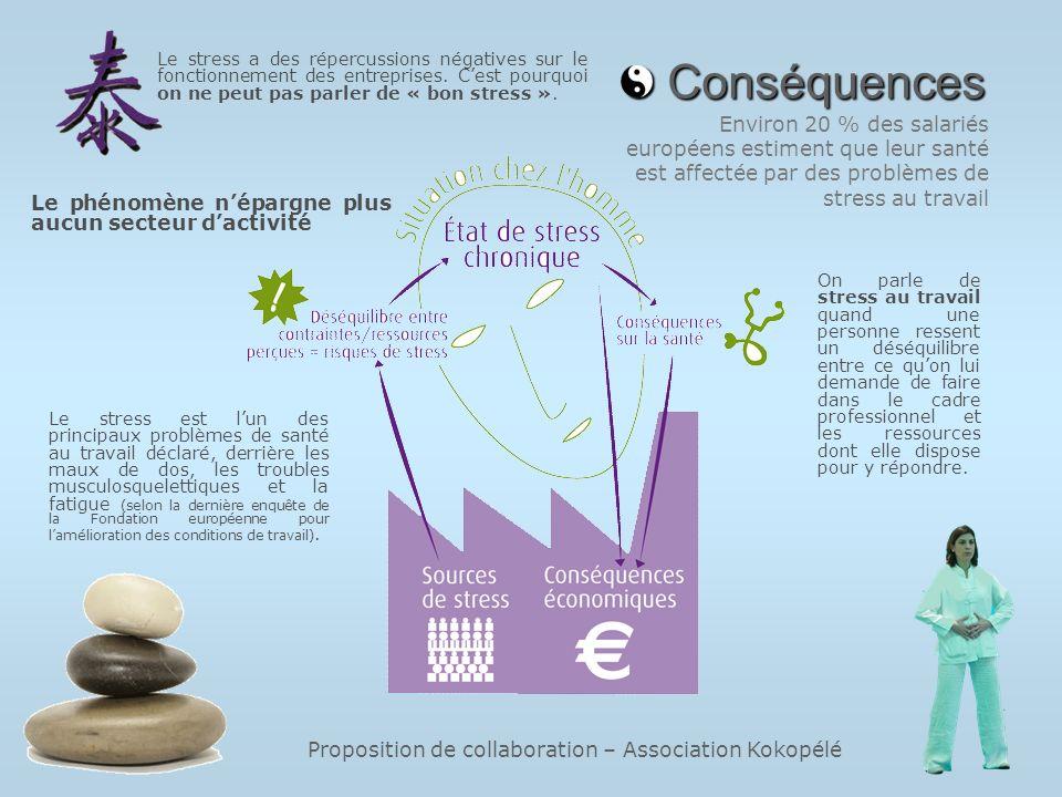 Proposition de collaboration – Association Kokopélé Conséquences Conséquences Environ 20 % des salariés européens estiment que leur santé est affectée